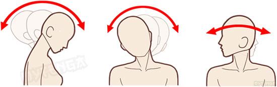 Sexdoll hoofdbeweging