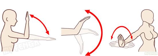 Hand-bewegingen